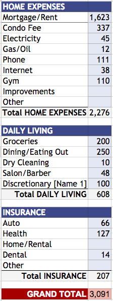 Monthly Expenses Screenshot